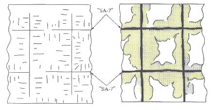 導電性繊維(SA-7)を混紡した帯電防止性布地