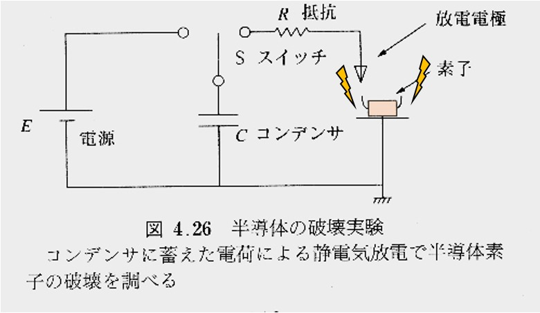 半導体の破壊実験
