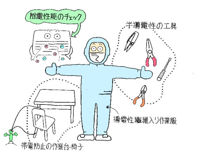electrostatic16