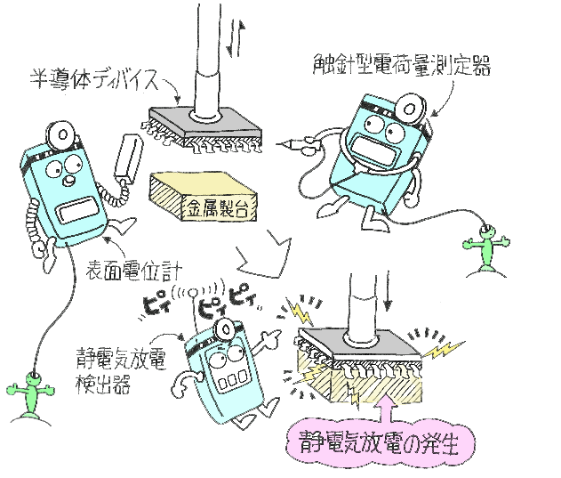 electrostatic17