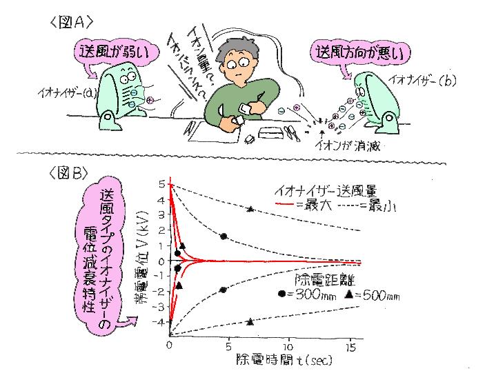electrostatic18
