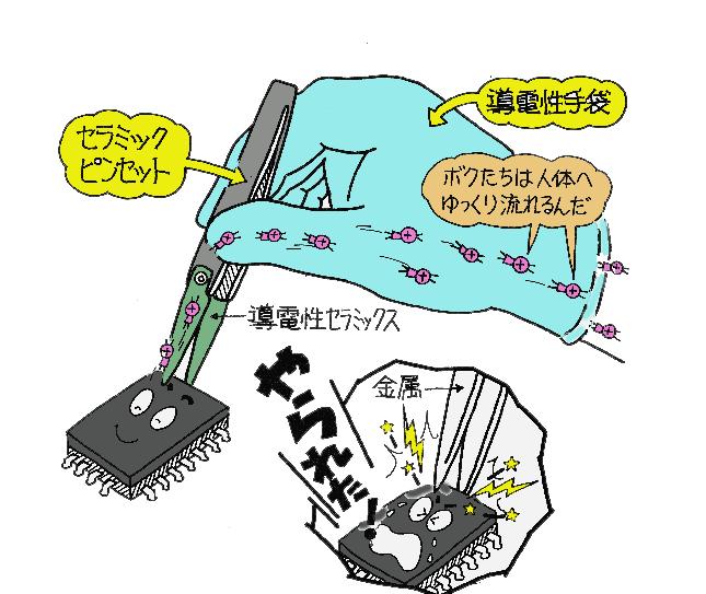 electrostatic20