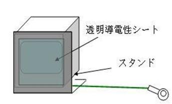 静電気対策 ディスプレー