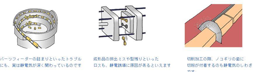 静電気 金属