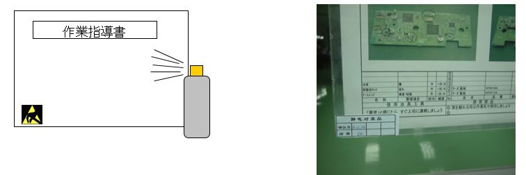 静電気対策 作業指導書・透明ケース