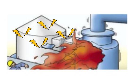 静電気による爆発、引火事故