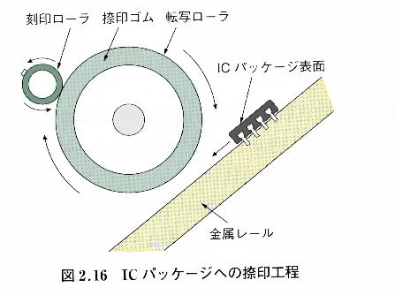 半導体ー静電気トラブル