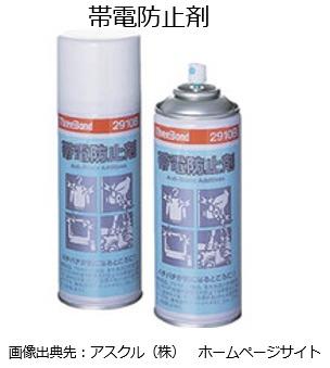 22帯電防止剤