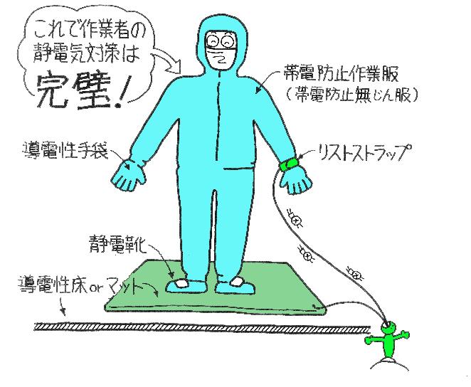 electrostatic19